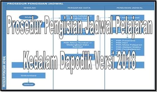 Prosedur Pengisian Jadwal Pelajaran Kedalam Dapodik Versi 2018