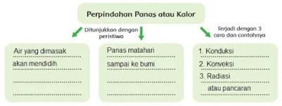 Kunci-Jawaban-Kelas-5-Tema-6-Halaman-72-Buku-Tematik