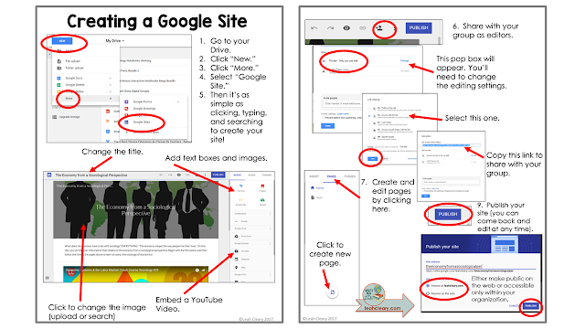 Do you struggle to make students understand that Googling is not research? Me, too. I have a method to teach students research in small bites and at the end, they are published website authors! Click through to get my step-by-step instructions for how I implement it, video tutorial for Easy Bib, and cheat sheet for building a Google Site!