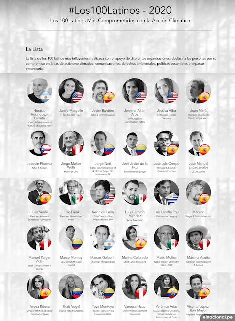 Los100 Latinos - 2020