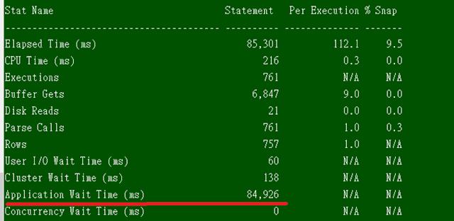 AWR SQL Report