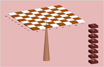 γρίφος ισορροπία σκακιέρας