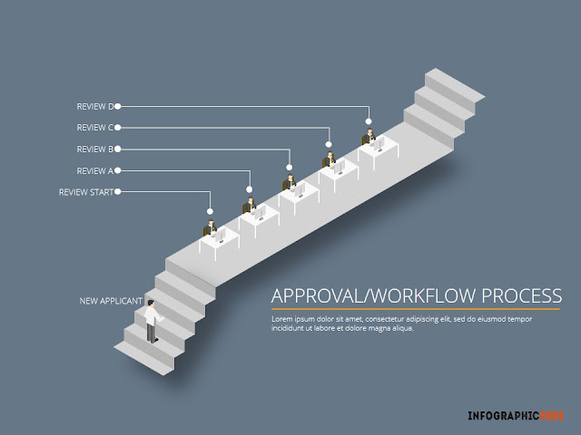 Approval Process and Isometric peoples