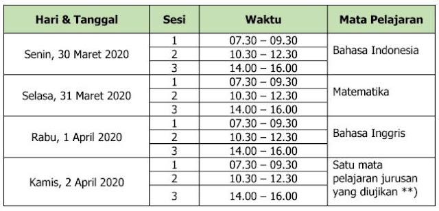 Jadwal UN SMA/MA/SMAK/SMTK/Utama Widya Pasraman/Ulya*)