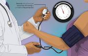 High blood pressure और कोलेस्ट्रॉल और मोटापा कम कैसे करें