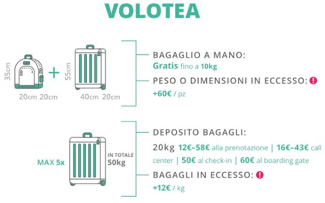 Compagnia aerea low cost Volotea
