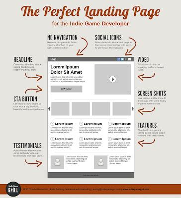 20 tips para mejorar el SEO de tu landing page