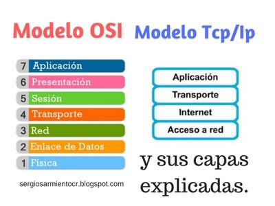 Las 7 capas del modelo osi y las 4 del modelo tcp/ip