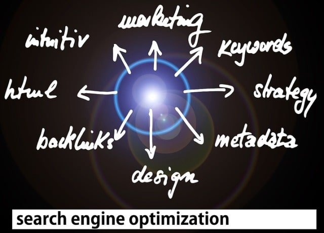 startups require seo google search engine optimization for business