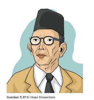 Ki Hajar Dewantara www.simplenews.me