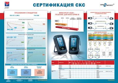 Бесплатное пособие по сертификации СКС