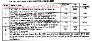 UNIRAJ Supplementary Form 2020