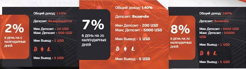 Инвестиционные планы 4x-Global Limited