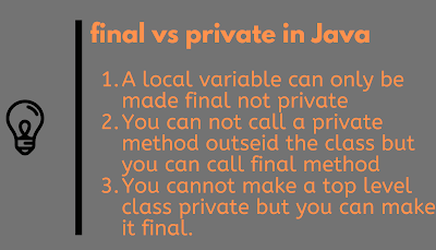 Difference between private and final in Java?