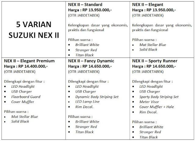 Perbedaan Varian Suzuki Nex II