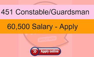 Sarkari Naukri Assam:State Level Police Recruitment Board Assam Recruitment 2020 For Constable/Guardsman posts