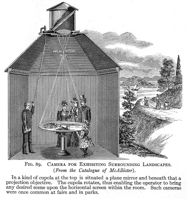 camera obscura late 1800s, an illustration