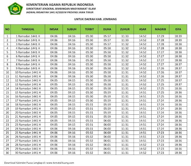 jadwal imsak waktu buka puasa Kabupaten Jombang 2020 m ramadhan 1441 h tomatalikuang.com
