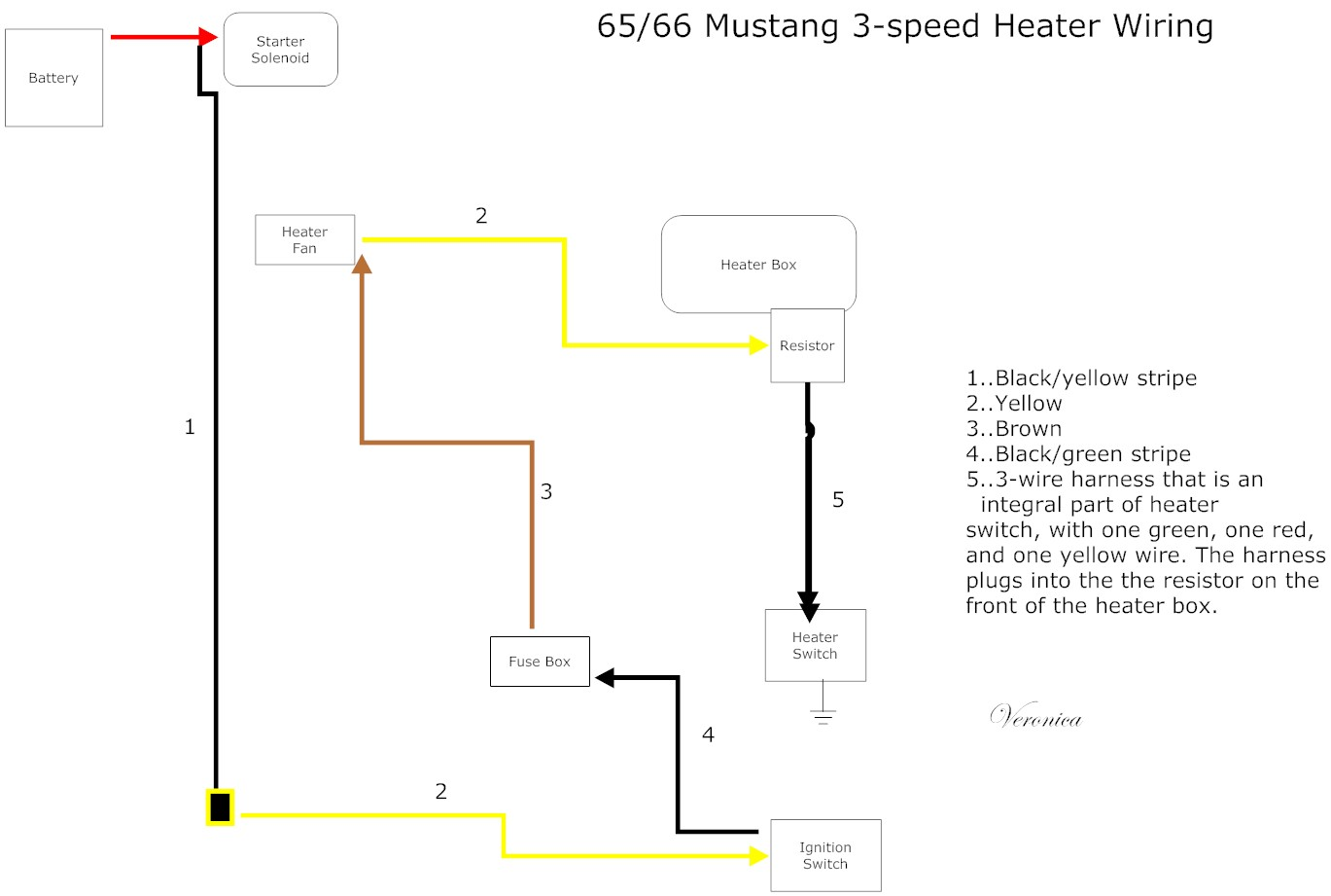 medium resolution of the care and feeding of ponies mustang heater blower 91 mustang dash wiring schematic diagram 1966 mustang horn wiring diagram