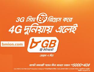বাংলালিংক সিম 4g করার নিয়ম, 3g সিম 4g করার নিয়ম, বাংলালিংক সিম 4g চেক করার নিয়ম