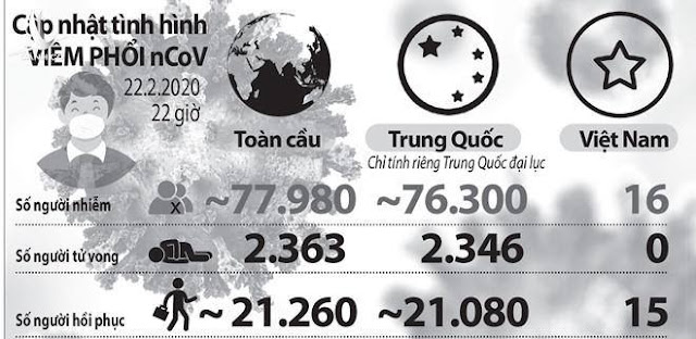 Hơn 4.000 lao động Việt đang trong vùng dịch ở Hàn Quốc