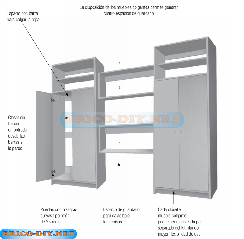 Proyecto bricolaje muebles closets de melamina   Web del Bricolaje ...