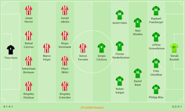 Prediksi FC Koln vs Augsburg — 30 November 2019