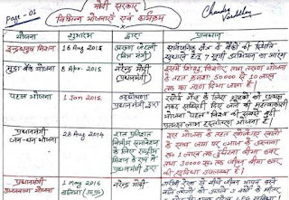 Scheme of Central Govt. Notes In Hindi