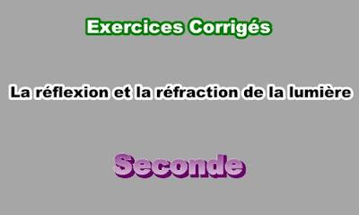 Exercices Corrigés La Réflexion et la Réfraction de la Lumière Seconde PDF
