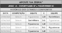 LOTECA 711 - HISTÓRICO JOGO 14