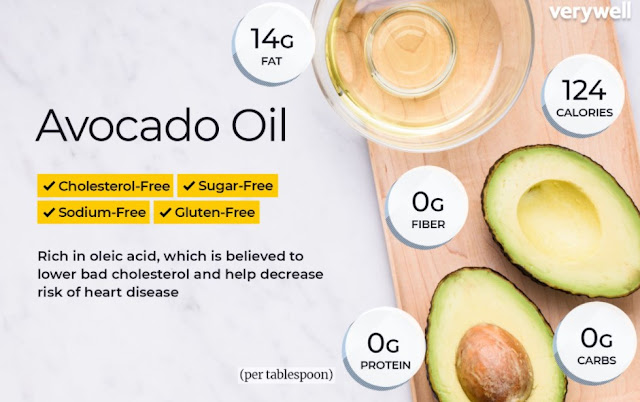 Facts About Avocado Oil