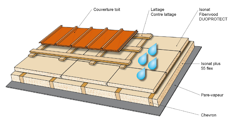 r novation energ tique dr me. Black Bedroom Furniture Sets. Home Design Ideas