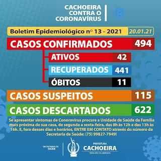 Imagem do boletim de casos de coronavírus em Cachoeira