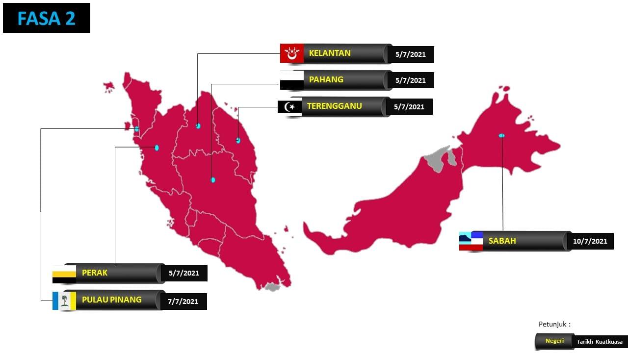 negeri fasa 2 terkini ppn 2021 malaysia