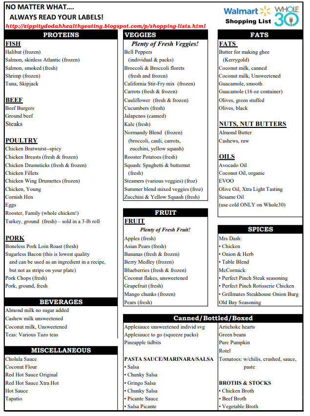 printable meal plans - Ozil.almanoof.co