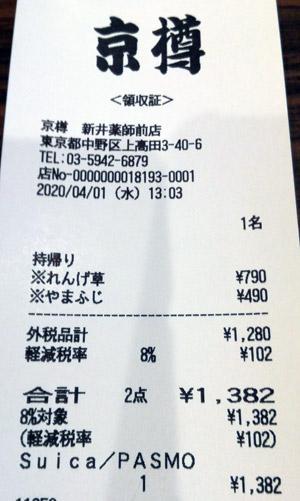 京樽 新井薬師前店 2020/4/1 のレシート