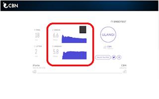 kecepatan internet verval tik cbn id