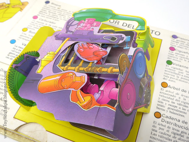 El Automóvil (Mira cómo funciona) - Pop Up book  1984 - Editorial Atlántida  Ray Marshall & John Bradley