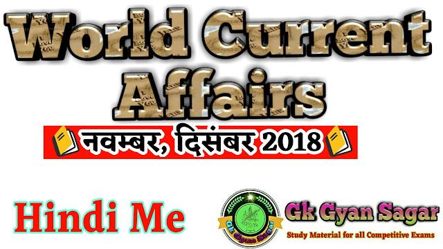 World current affairs online test