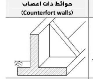جدران كونترفورت ذات أعصاب - Counterfort Retaining walls