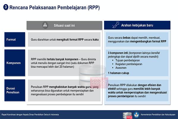 Komponen RPP Dipangkas Memungkinkan Cukup 1 Lembar