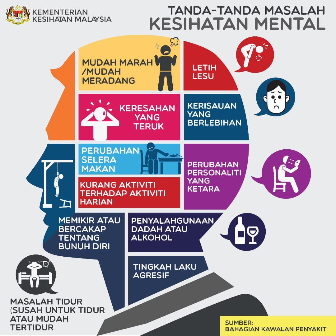 10 Oktober Hari Kesihatan Mental Sedunia #WorldMentalHealthDay2018 ~ Wordless Wednesday
