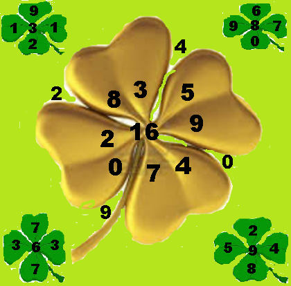 Su Numero De La Suerte Personal Gana En La Lotería