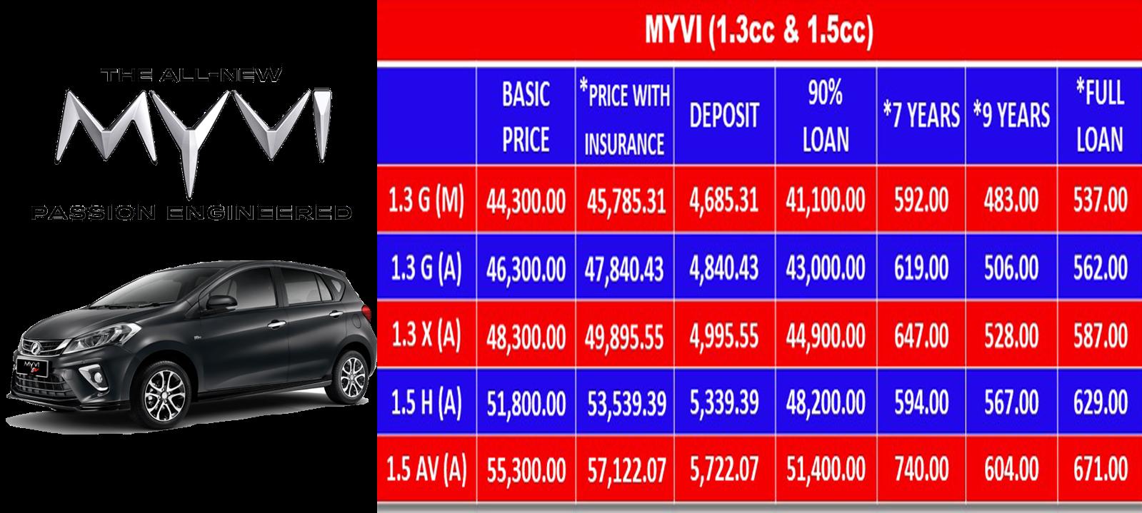 Perodua Car Sales Promosi April 2018 - PeroduaCarSales.Com
