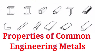 Property of Common Engineering Metals