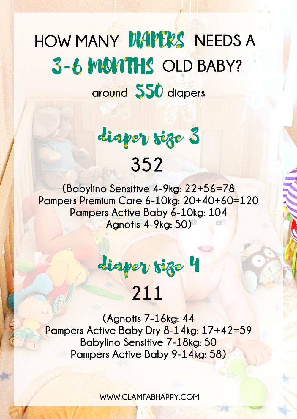 best baby diapers/nappies; koliko pelena treba bebi 3-6 meseci staroj; najbolje pelene za bebe. Agnotis nappies diapers.