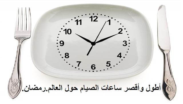 أطول وأقصر ساعات الصيام في العالم العربي والإسلامي