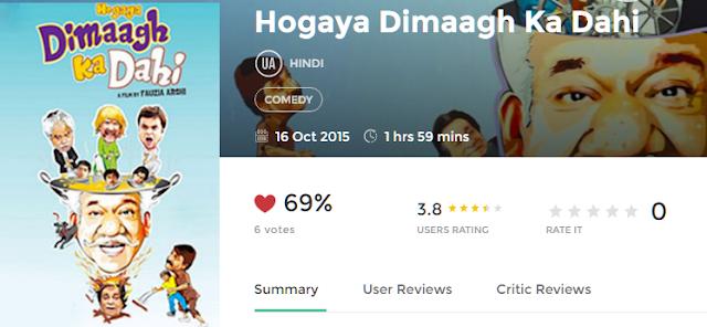 Hogaya Dimaagh Ka Dahi 2015 Full Hindi Movie Download free in mp4 3gp 720p avi HD hq