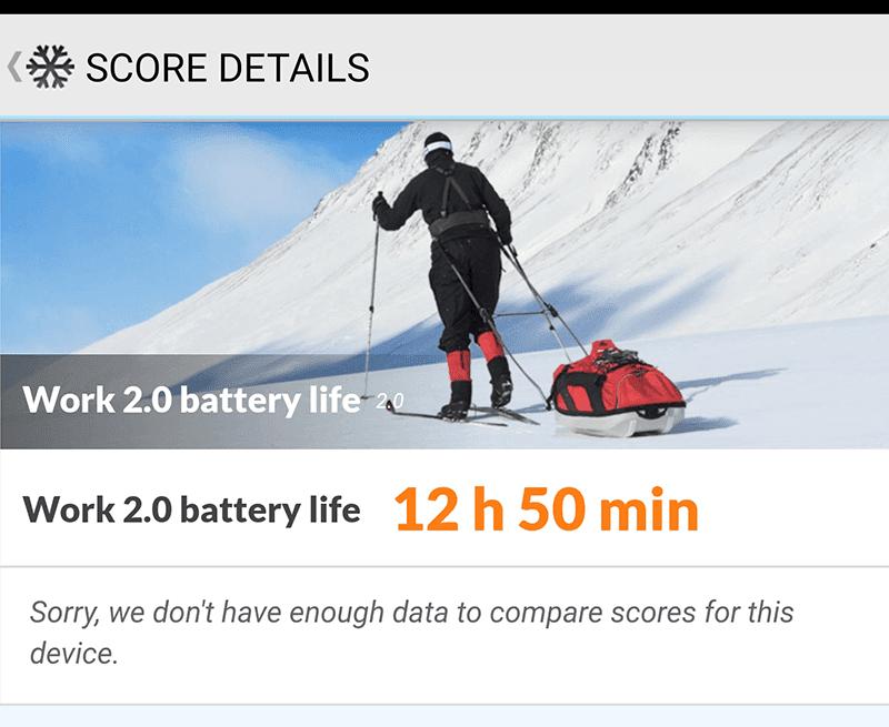 Decent battery score