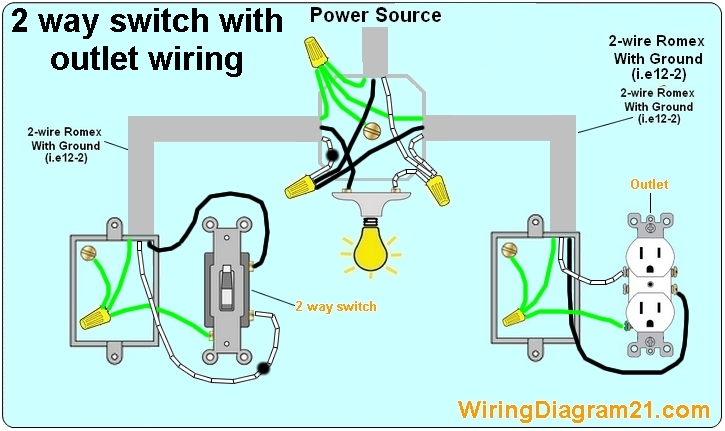 2%2Bway%2Bswitch%2Belectrical%2Boutlet%2Bwiring%2Bdiagram how to wire an electrical outlet wiring diagram house electrical wiring diagram for two switches and one outlet at bakdesigns.co